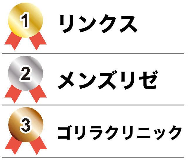 ranking-t1-2z