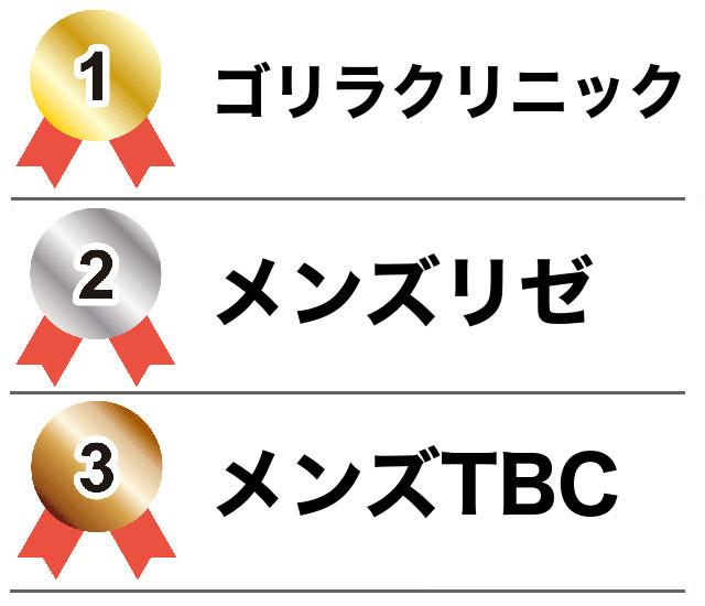 ranking-t2z